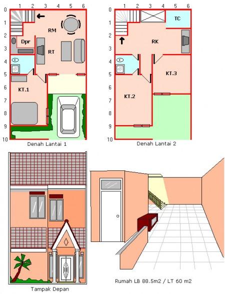 Desain Rumah Minimalis Nan Mungil